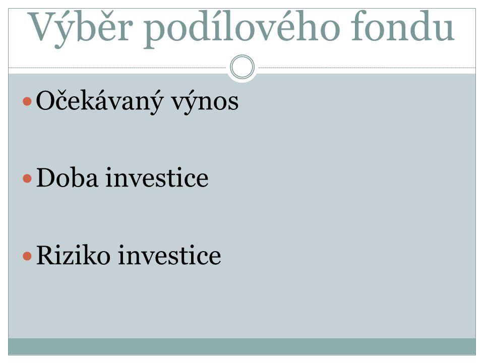 Výběr podílového fondu Očekávaný výnos Doba investice Riziko investice