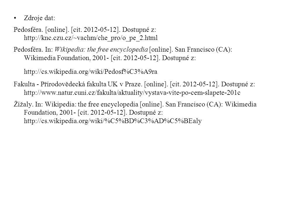 Zdroje dat: Pedosféra. [online]. [cit. 2012-05-12]. Dostupné z: http://knc.czu.cz/~vachm/che_pro/o_pe_2.html Pedosféra. In: Wikipedia: the free encycl