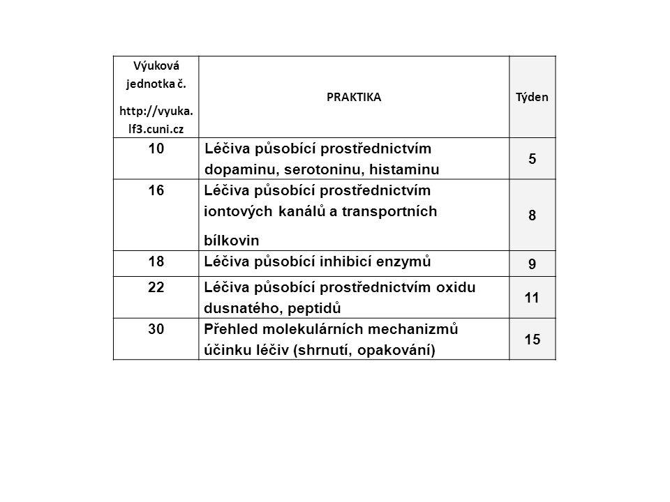 Výuková jednotka č.http://vyuka.