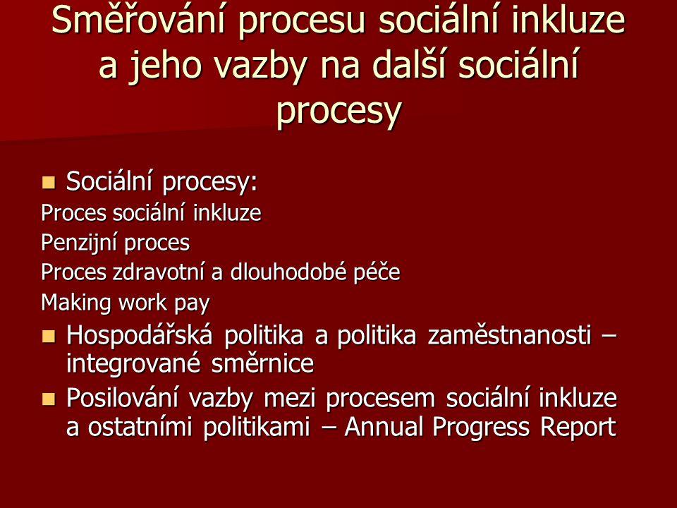Směřování procesu sociální inkluze a jeho vazby na další sociální procesy Sociální procesy: Sociální procesy: Proces sociální inkluze Penzijní proces