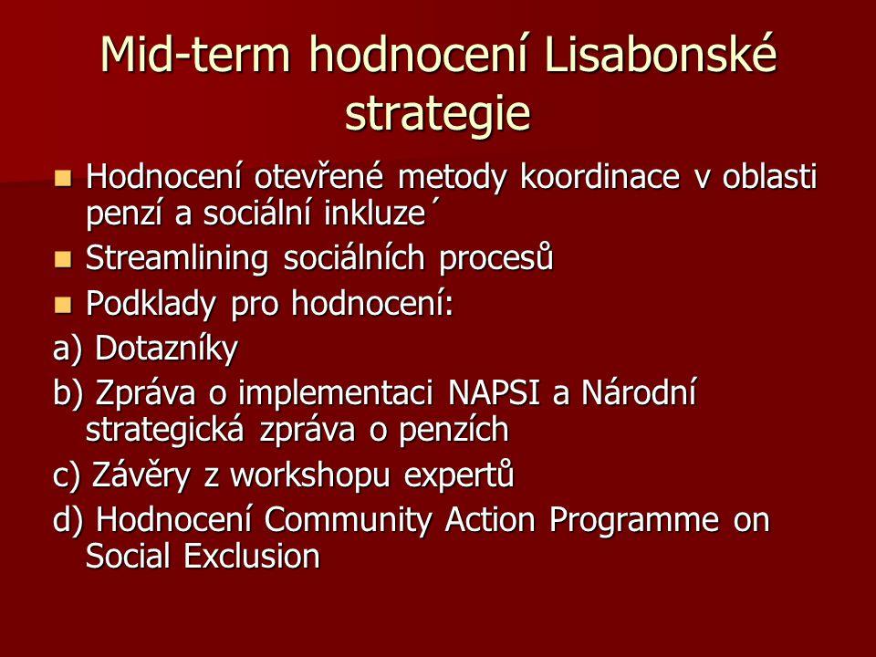 Mid-term hodnocení Lisabonské strategie Hodnocení otevřené metody koordinace v oblasti penzí a sociální inkluze´ Hodnocení otevřené metody koordinace