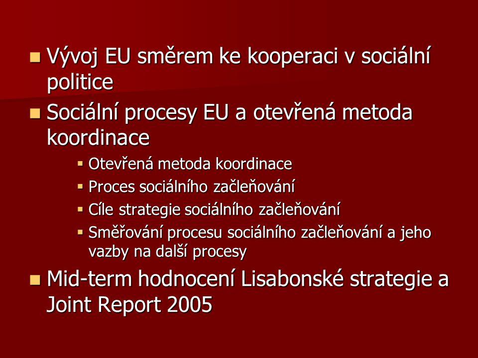 Vývoj EU směrem ke kooperaci v sociální politice Rezoluce týkající se programu sociální akce (1974) Rezoluce týkající se programu sociální akce (1974) Poverty programmes Poverty programmes Poverty 1 Programme 1975 – 81 Poverty 2 Programme 1985 – 88 Poverty 3 Programme 1989 – 1994
