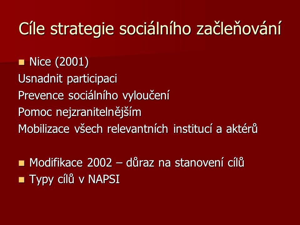 Cíle strategie sociálního začleňování Nice (2001) Nice (2001) Usnadnit participaci Prevence sociálního vyloučení Pomoc nejzranitelnějším Mobilizace vš