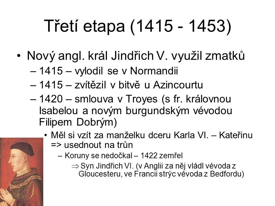 Třetí etapa (1415 - 1453) Nový angl. král Jindřich V. využil zmatků –1415 – vylodil se v Normandii –1415 – zvítězil v bitvě u Azincourtu –1420 – smlou