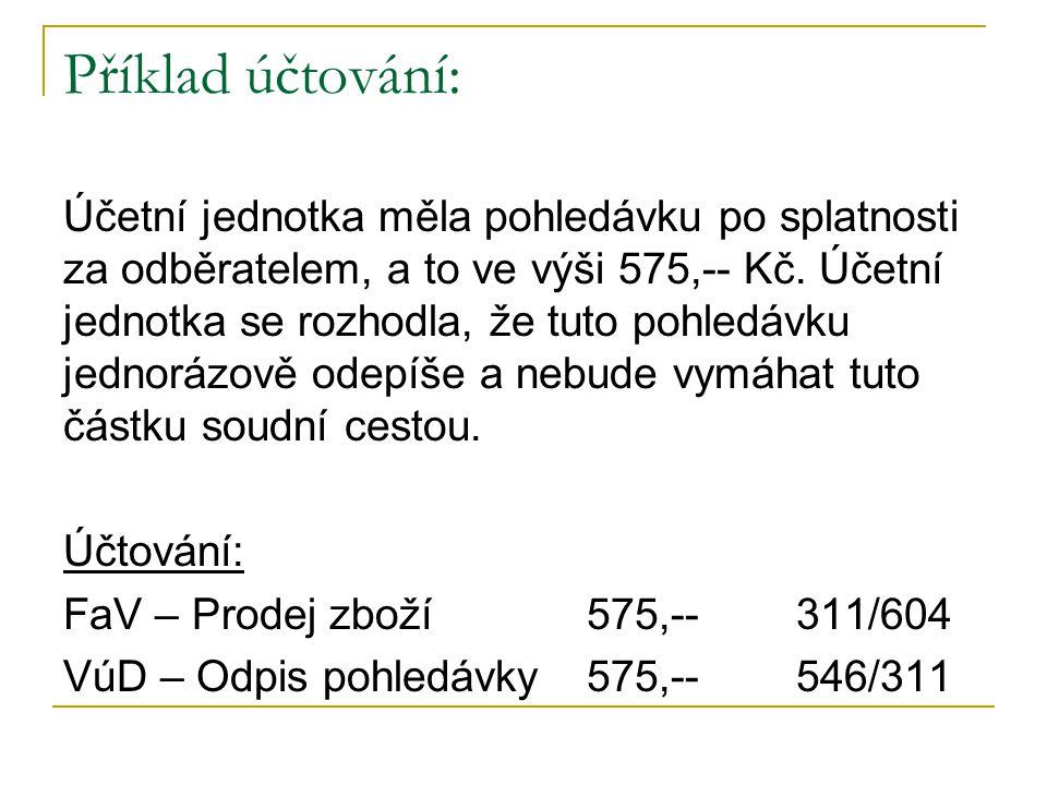Příklad účtování: Účetní jednotka měla pohledávku po splatnosti za odběratelem, a to ve výši 575,-- Kč.