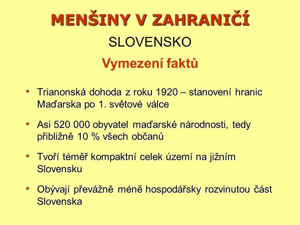 MENŠINY V ZAHRANIČÍ Trianonská dohoda z roku 1920 – stanovení hranic Maďarska po 1.