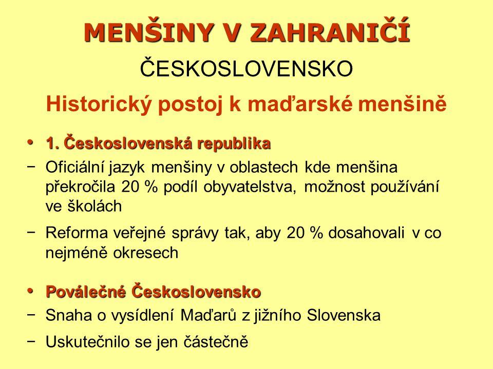 MENŠINY V ZAHRANIČÍ ČESKOSLOVENSKO Historický postoj k maďarské menšině 1.
