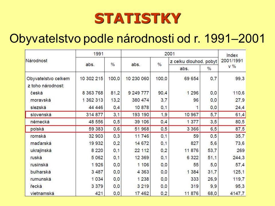 STATISTKY Obyvatelstvo podle národnosti od r. 1991–2001