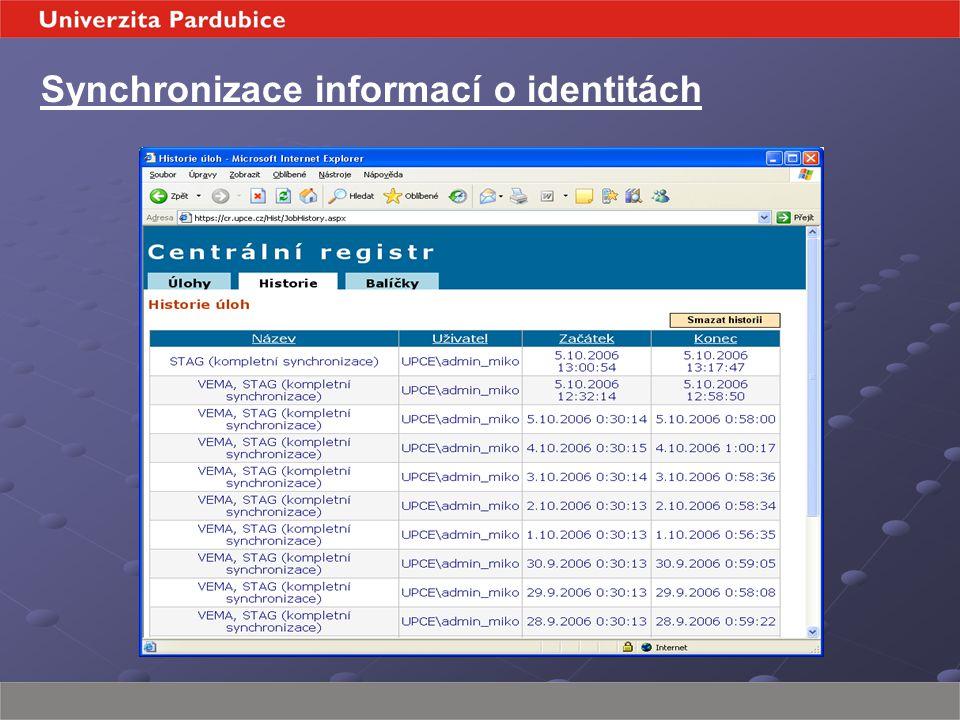 Synchronizace informací o identitách