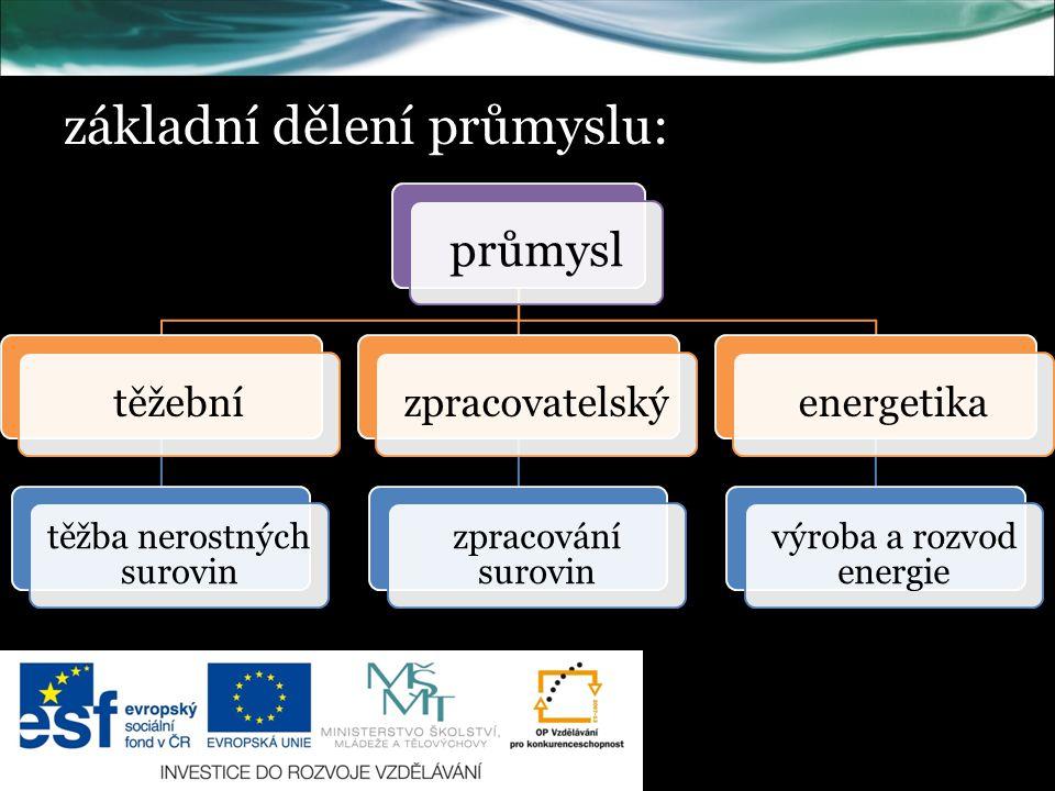 základní dělení průmyslu: průmysl těžební těžba nerostných surovin zpracovatelský zpracování surovin energetika výroba a rozvod energie