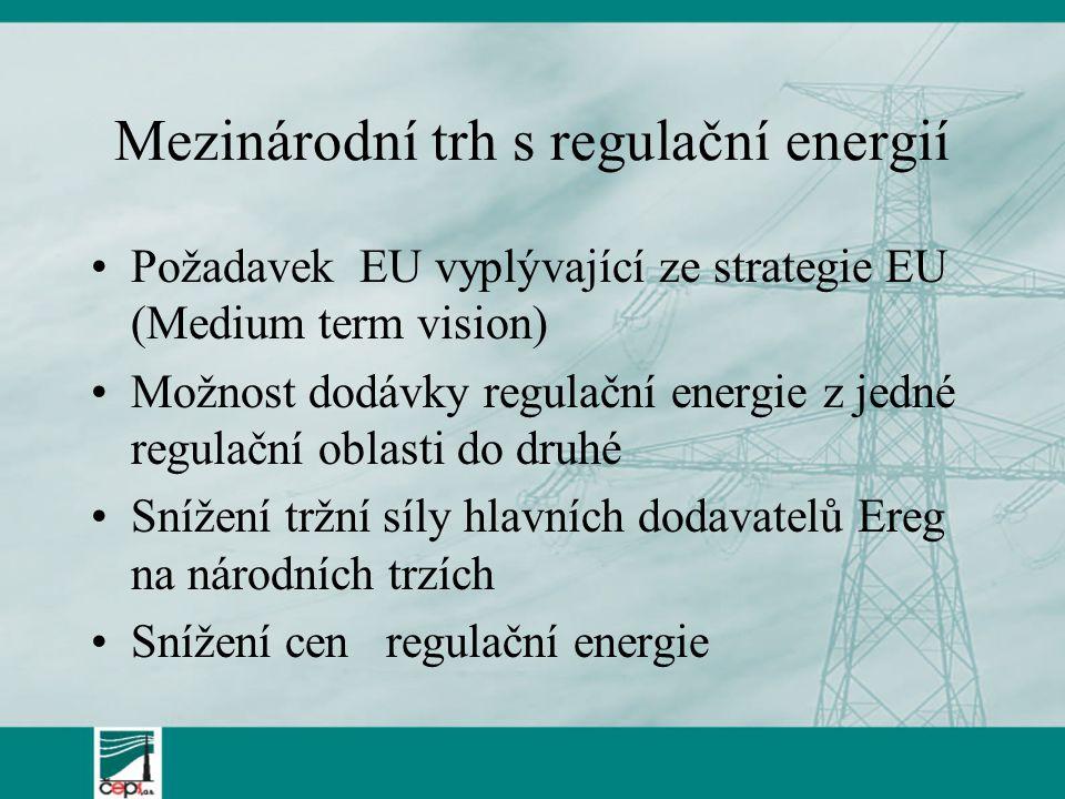 Mezinárodní trh s regulační energií Požadavek EU vyplývající ze strategie EU (Medium term vision) Možnost dodávky regulační energie z jedné regulační oblasti do druhé Snížení tržní síly hlavních dodavatelů Ereg na národních trzích Snížení cen regulační energie