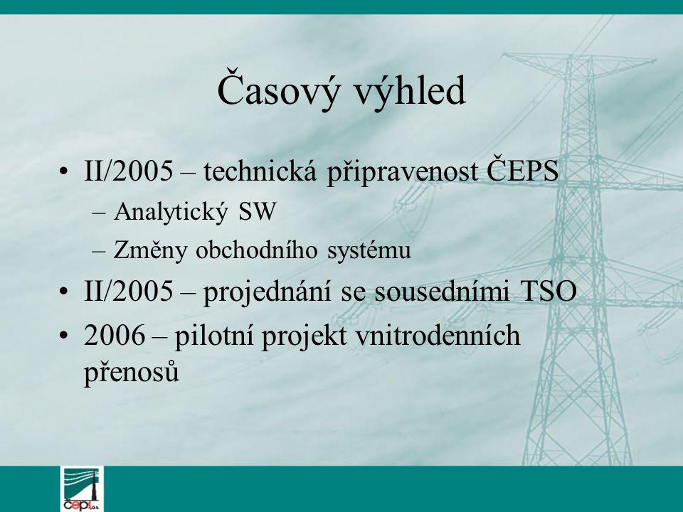Časový výhled II/2005 – technická připravenost ČEPS –Analytický SW –Změny obchodního systému II/2005 – projednání se sousedními TSO 2006 – pilotní pro