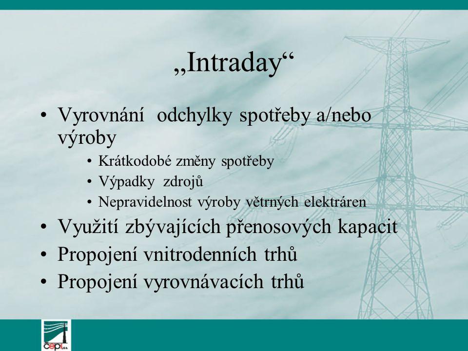 """""""Intraday"""" Vyrovnání odchylky spotřeby a/nebo výroby Krátkodobé změny spotřeby Výpadky zdrojů Nepravidelnost výroby větrných elektráren Využití zbývaj"""