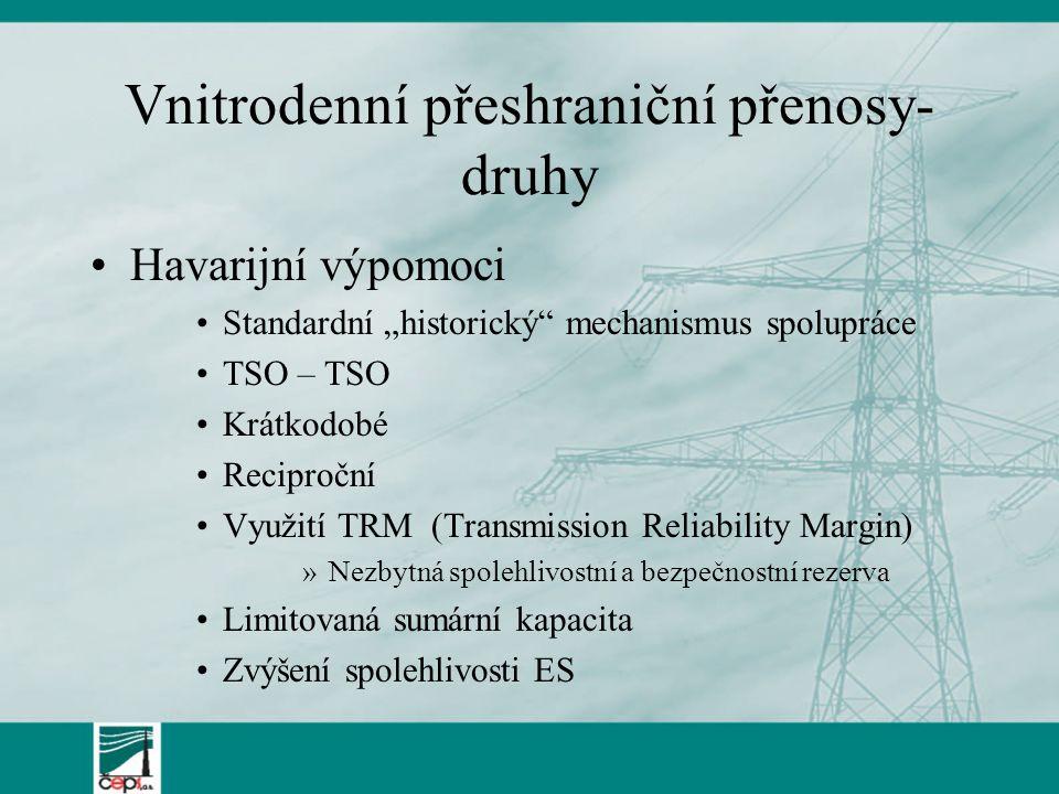 """Vnitrodenní přeshraniční přenosy- druhy Havarijní výpomoci Standardní """"historický mechanismus spolupráce TSO – TSO Krátkodobé Reciproční Využití TRM (Transmission Reliability Margin) »Nezbytná spolehlivostní a bezpečnostní rezerva Limitovaná sumární kapacita Zvýšení spolehlivosti ES"""