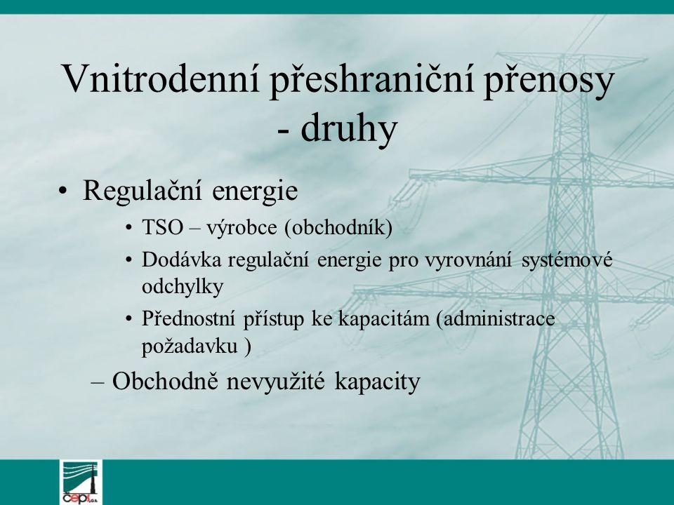 Vnitrodenní přeshraniční přenosy - druhy Regulační energie TSO – výrobce (obchodník) Dodávka regulační energie pro vyrovnání systémové odchylky Přednostní přístup ke kapacitám (administrace požadavku ) –Obchodně nevyužité kapacity