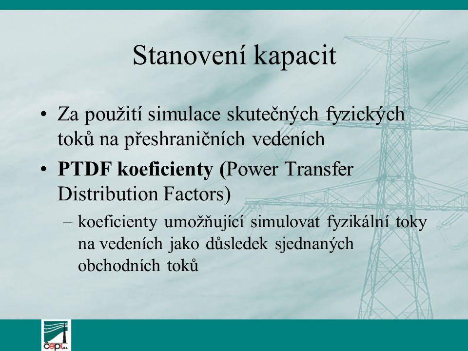 Stanovení kapacit Za použití simulace skutečných fyzických toků na přeshraničních vedeních PTDF koeficienty (Power Transfer Distribution Factors) –koeficienty umožňující simulovat fyzikální toky na vedeních jako důsledek sjednaných obchodních toků