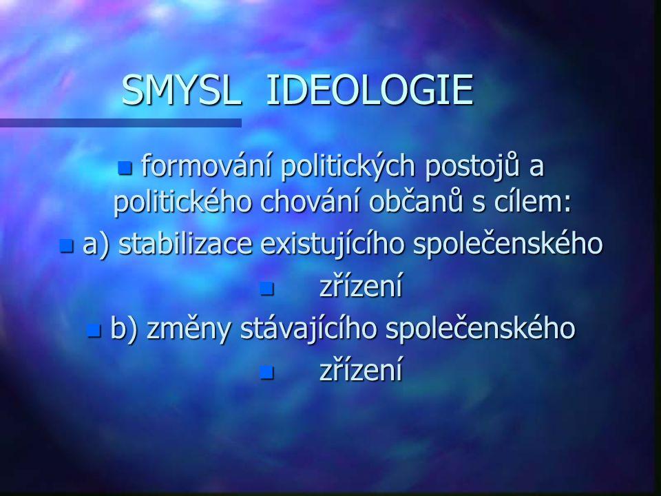 SMYSL IDEOLOGIE n formování politických postojů a politického chování občanů s cílem: n a) stabilizace existujícího společenského n zřízení n b) změny stávajícího společenského n zřízení
