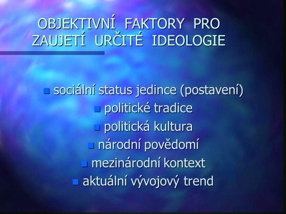 OBJEKTIVNÍ FAKTORY PRO ZAUJETÍ URČITÉ IDEOLOGIE n sociální status jedince (postavení) n politické tradice n politická kultura n národní povědomí n mezinárodní kontext n aktuální vývojový trend