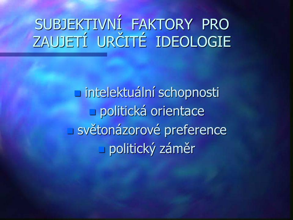SUBJEKTIVNÍ FAKTORY PRO ZAUJETÍ URČITÉ IDEOLOGIE n intelektuální schopnosti n politická orientace n světonázorové preference n politický záměr