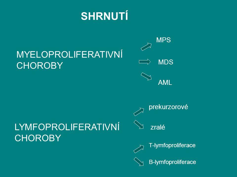 MYELOPROLIFERATIVNÍ CHOROBY LYMFOPROLIFERATIVNÍ CHOROBY MPS MDS AML prekurzorové zralé T-lymfoproliferace B-lymfoproliferace SHRNUTÍ