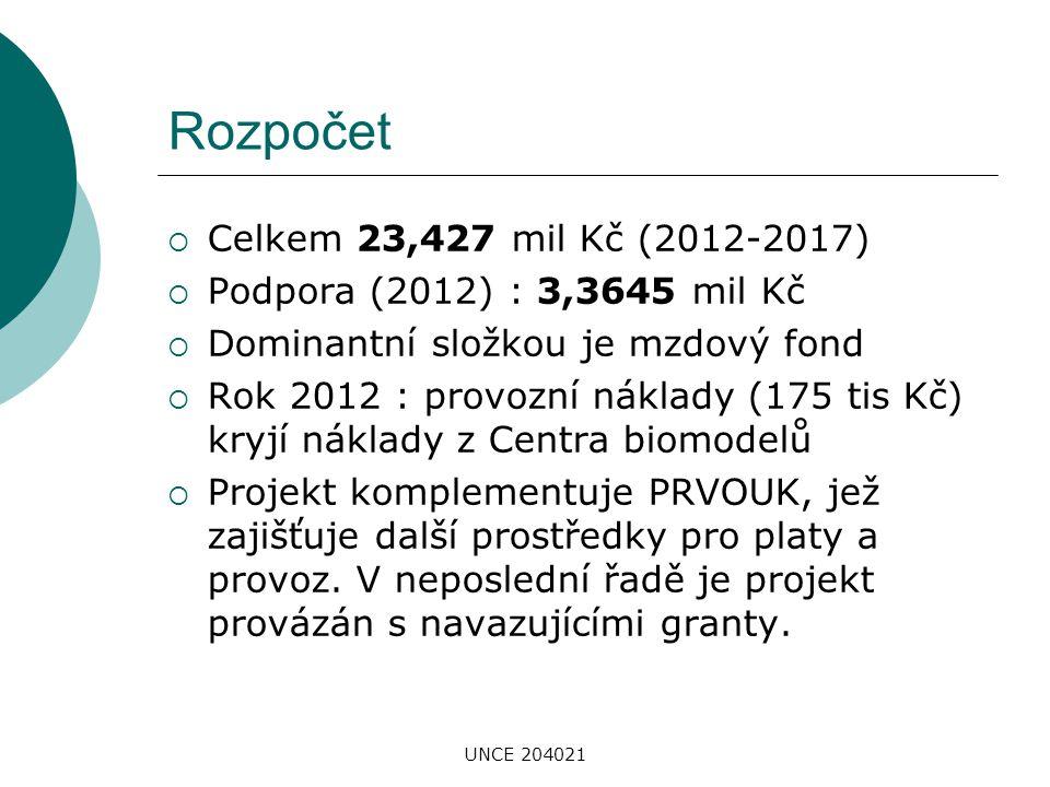 UNCE 204021 Rozpočet  Celkem 23,427 mil Kč (2012-2017)  Podpora (2012) : 3,3645 mil Kč  Dominantní složkou je mzdový fond  Rok 2012 : provozní nák