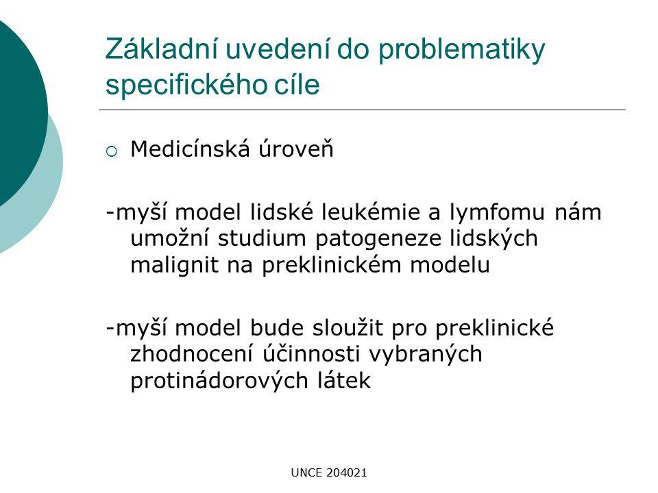 UNCE 204021 Základní uvedení do problematiky specifického cíle  Medicínská úroveň -myší model lidské leukémie a lymfomu nám umožní studium patogeneze
