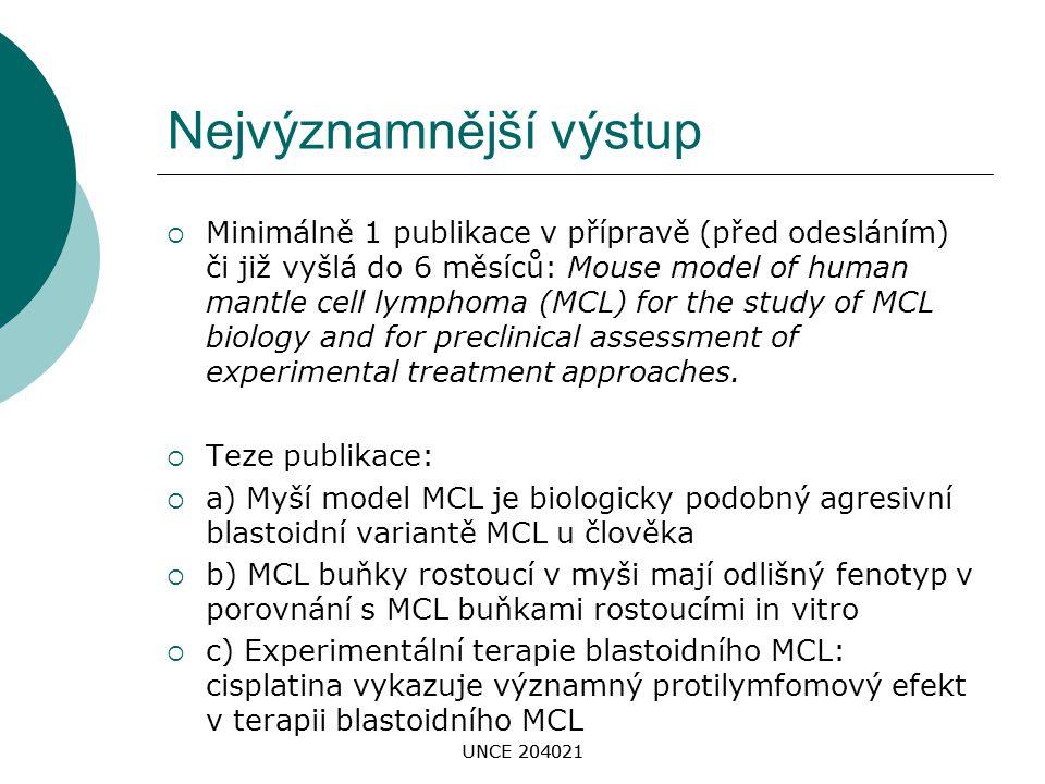 UNCE 204021 Nejvýznamnější výstup  Minimálně 1 publikace v přípravě (před odesláním) či již vyšlá do 6 měsíců: Mouse model of human mantle cell lymph