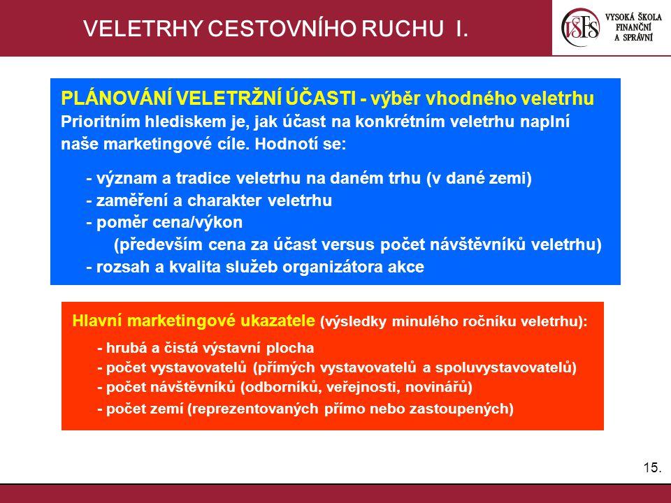 16.VELETRHY CESTOVNÍHO RUCHU II.