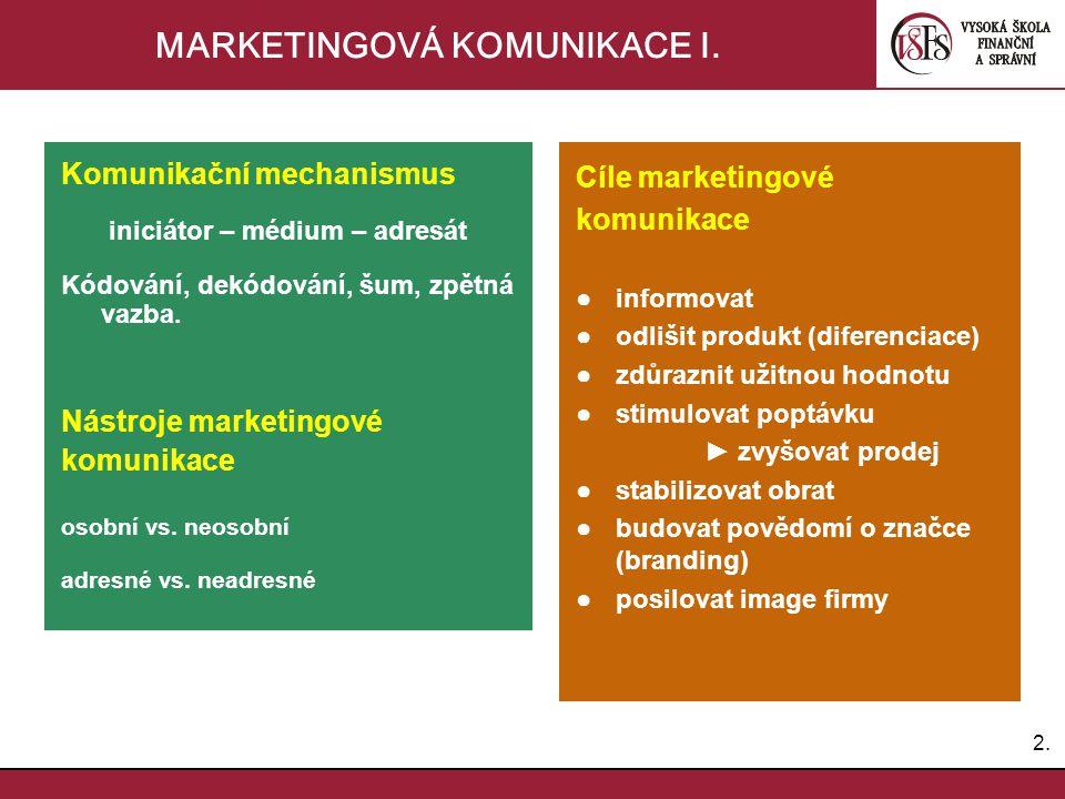 2.2. MARKETINGOVÁ KOMUNIKACE I. Cíle marketingové komunikace ●informovat ●odlišit produkt (diferenciace) ●zdůraznit užitnou hodnotu ●stimulovat poptáv