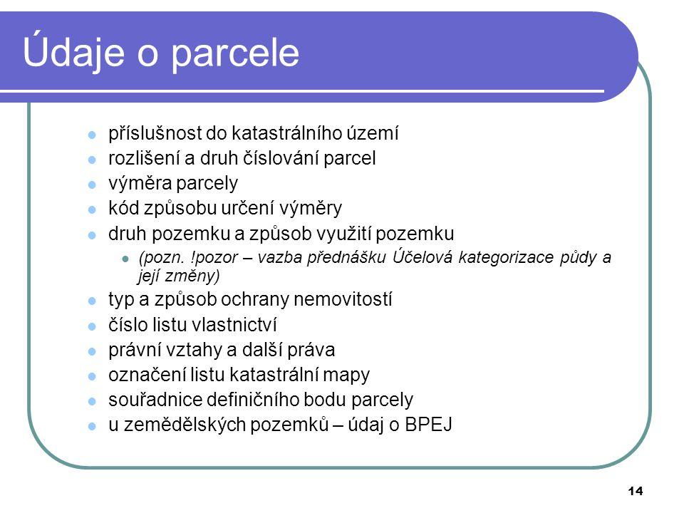 14 Údaje o parcele příslušnost do katastrálního území rozlišení a druh číslování parcel výměra parcely kód způsobu určení výměry druh pozemku a způsob