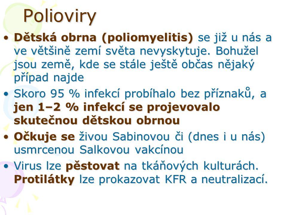Polioviry Dětská obrna (poliomyelitis) se již u nás a ve většině zemí světa nevyskytuje. Bohužel jsou země, kde se stále ještě občas nějaký případ naj