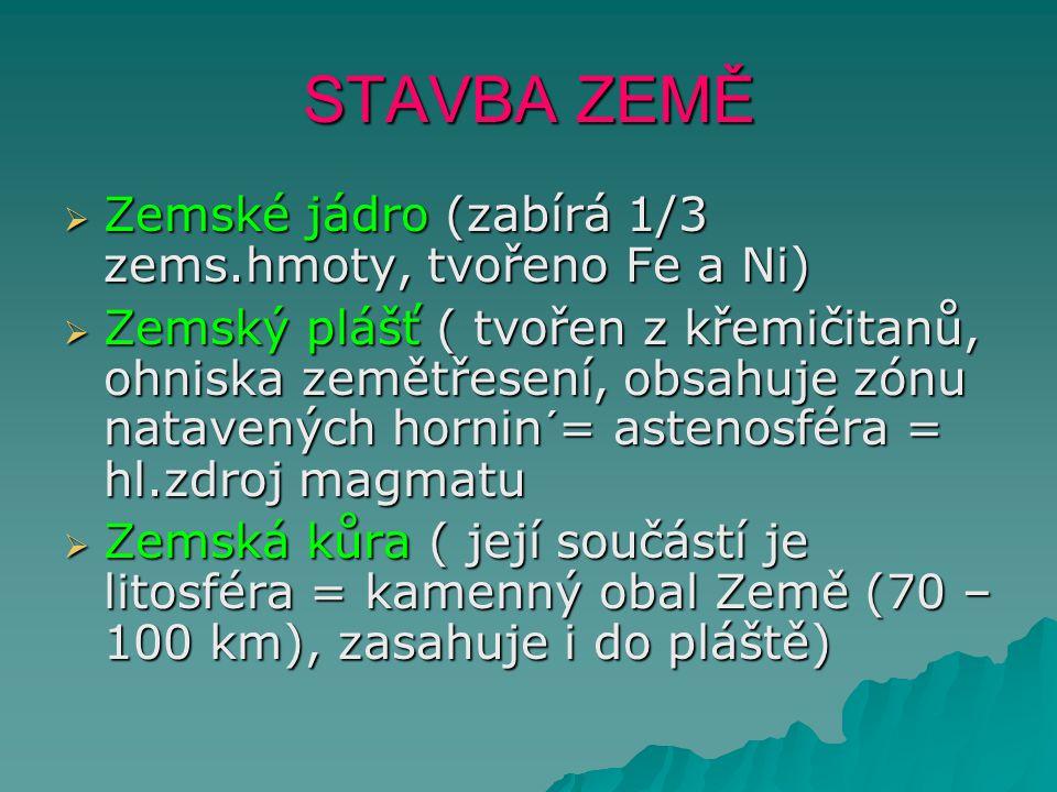 STAVBA ZEMĚ  Zemské jádro (zabírá 1/3 zems.hmoty, tvořeno Fe a Ni)  Zemský plášť ( tvořen z křemičitanů, ohniska zemětřesení, obsahuje zónu natavených hornin´= astenosféra = hl.zdroj magmatu  Zemská kůra ( její součástí je litosféra = kamenný obal Země (70 – 100 km), zasahuje i do pláště)