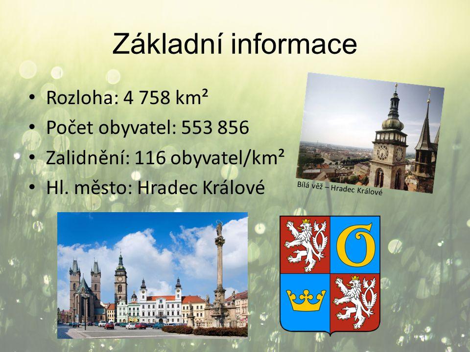 Základní informace Rozloha: 4 758 km² Počet obyvatel: 553 856 Zalidnění: 116 obyvatel/km² Hl. město: Hradec Králové Bílá věž – Hradec Králové