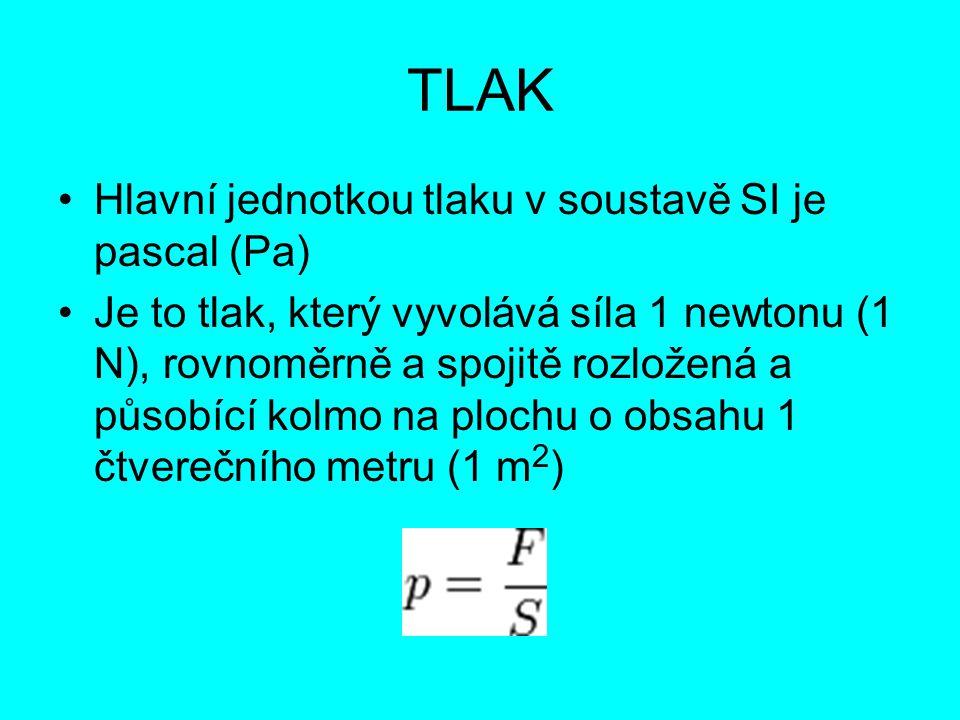 TLAK Hlavní jednotkou tlaku v soustavě SI je pascal (Pa) Je to tlak, který vyvolává síla 1 newtonu (1 N), rovnoměrně a spojitě rozložená a působící ko