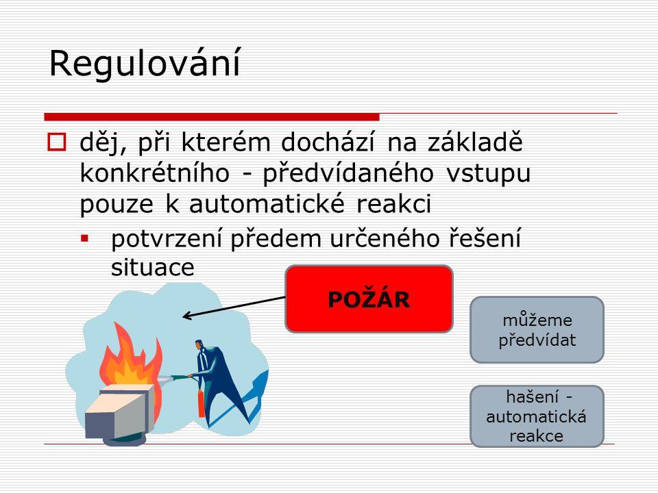 Regulování  nedochází k tvorbě variant možného vývoje situace, ale tyto varianty řešení jsou předdefinovány a připraveny k použití, nelze tedy zajistit jiný než předdefinovaný výstup