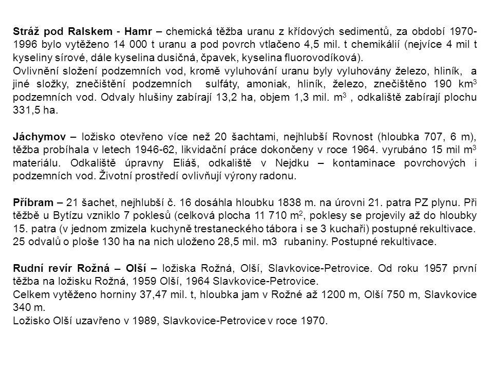 Stráž pod Ralskem - Hamr – chemická těžba uranu z křídových sedimentů, za období 1970- 1996 bylo vytěženo 14 000 t uranu a pod povrch vtlačeno 4,5 mil