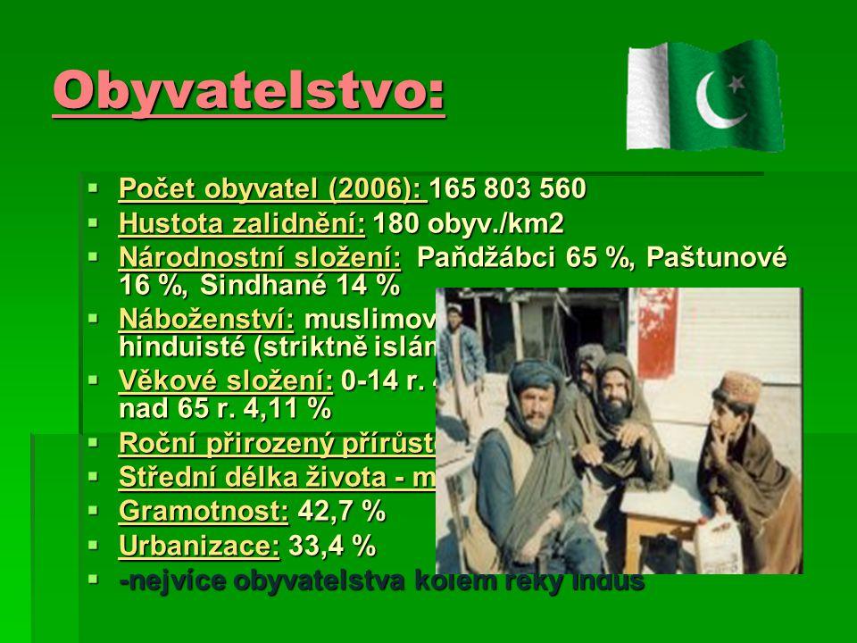 Obyvatelstvo:  Počet obyvatel (2006): 165 803 560  Hustota zalidnění: 180 obyv./km2  Národnostní složení: Paňdžábci 65 %, Paštunové 16 %, Sindhané