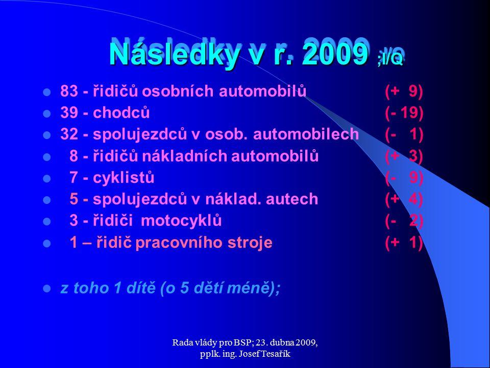 Rada vlády pro BSP; 23. dubna 2009, pplk. ing. Josef Tesařík Následky v r.