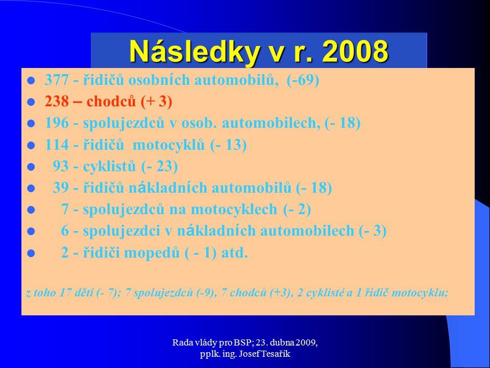 Rada vlády pro BSP; 23.dubna 2009, pplk. ing. Josef Tesařík POKLES:  počet nehod o 21 343, tj.