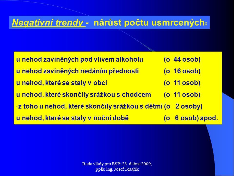 Rada vlády pro BSP; 23.dubna 2009, pplk. ing. Josef Tesařík Vývoj počtu nehod a následků; I.