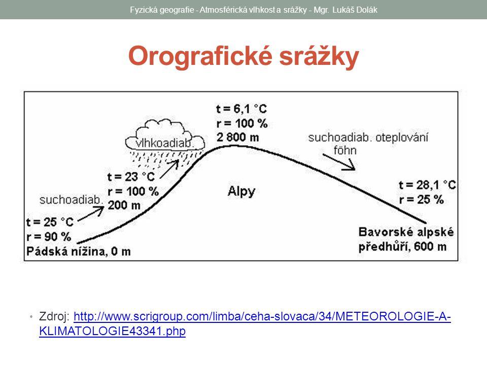 Orografické srážky Zdroj: http://www.scrigroup.com/limba/ceha-slovaca/34/METEOROLOGIE-A- KLIMATOLOGIE43341.phphttp://www.scrigroup.com/limba/ceha-slov