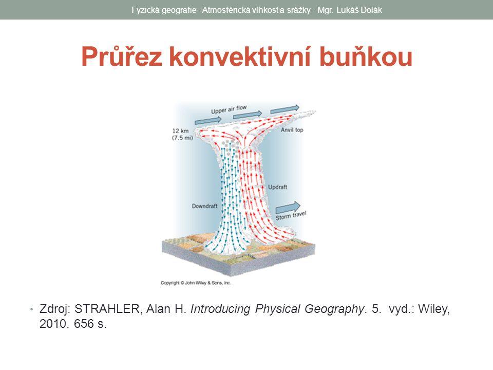 Průřez konvektivní buňkou Zdroj: STRAHLER, Alan H. Introducing Physical Geography. 5. vyd.: Wiley, 2010. 656 s. Fyzická geografie - Atmosférická vlhko