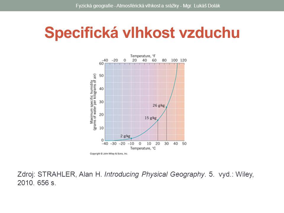 Specifická vlhkost vzduchu Zdroj: STRAHLER, Alan H. Introducing Physical Geography. 5. vyd.: Wiley, 2010. 656 s. Fyzická geografie - Atmosférická vlhk