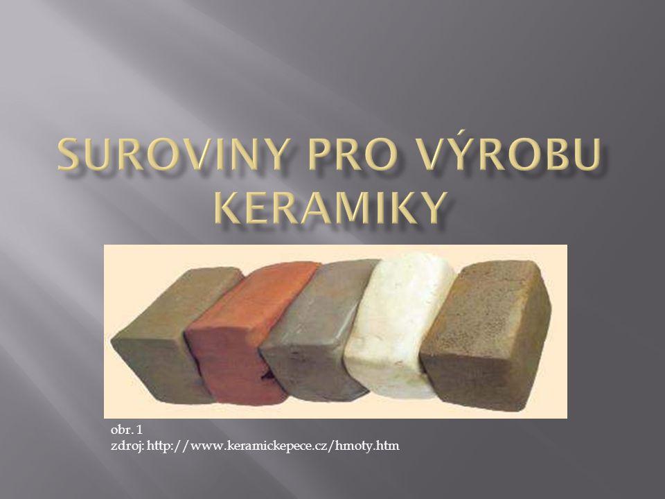 obr. 1 zdroj: http://www.keramickepece.cz/hmoty.htm
