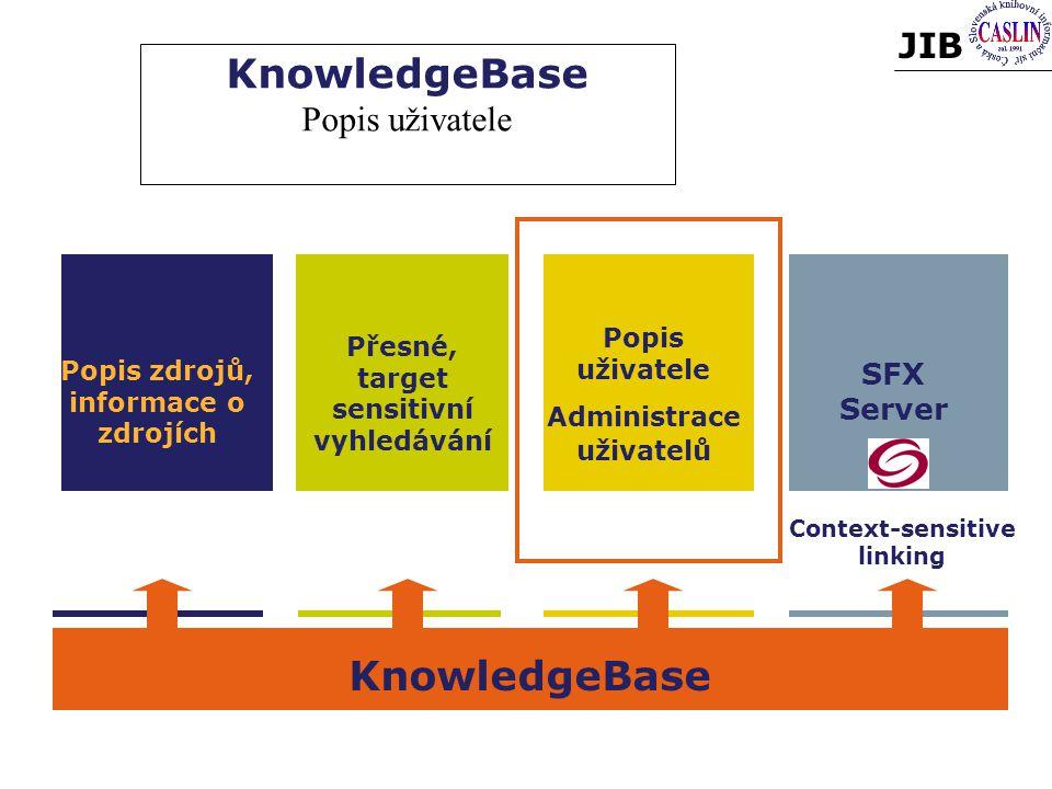 Přesné, target sensitivní vyhledávání Context-sensitive linking Popis uživatele Administrace uživatelů Popis zdrojů, informace o zdrojích KnowledgeBase SFX Server KnowledgeBase Popis uživatele