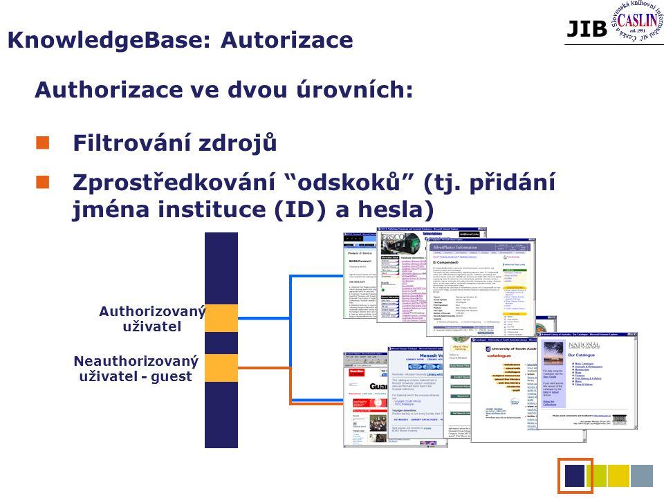 JIB KnowledgeBase: Autorizace Authorizace ve dvou úrovních: Filtrování zdrojů Zprostředkování odskoků (tj.