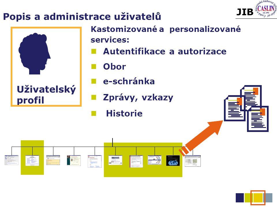 JIB Obor Kastomizované a personalizované services: Popis a administrace uživatelů Uživatelský profil e-schránka Zprávy, vzkazy Historie Autentifikace a autorizace