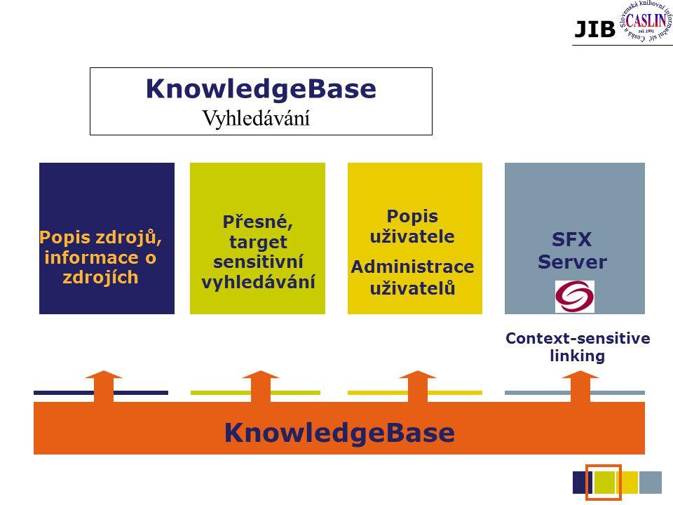 Přesné, target sensitivní vyhledávání Context-sensitive linking Popis uživatele Administrace uživatelů Popis zdrojů, informace o zdrojích KnowledgeBase SFX Server KnowledgeBase Vyhledávání