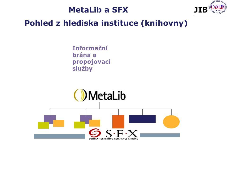 JIBMetaLib a SFX Informační brána a propojovací služby Pohled z hlediska instituce (knihovny)