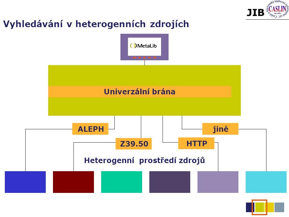 JIB Heterogenní prostředí zdrojů ALEPH Z39.50 HTTP jiné Univerzální brána Vyhledávání v heterogenních zdrojích